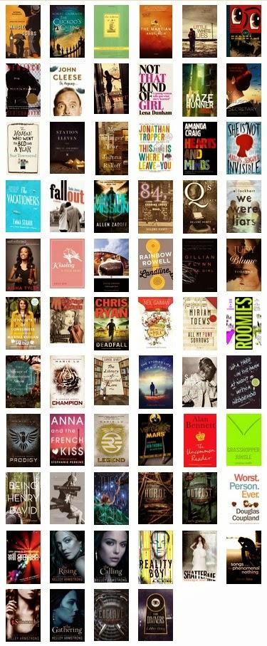 Books Read 2014