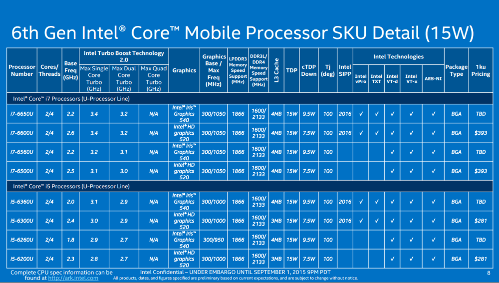 47345_05_intel-calls-new-skylake-cpus-best-cpu-ever_full