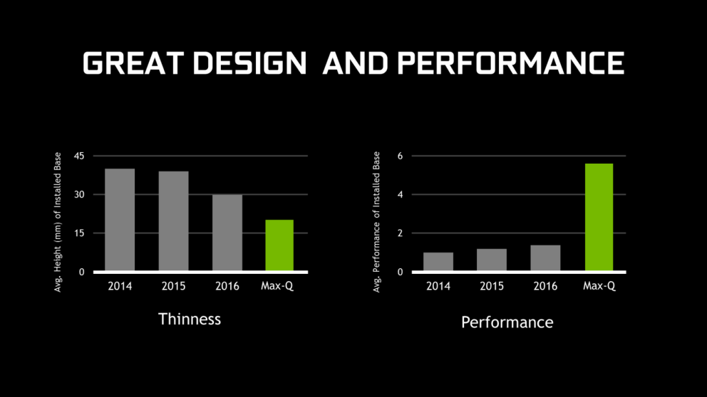 nvidia-geforce-gtx-max-q-laptops-great-design-and-performance-1920