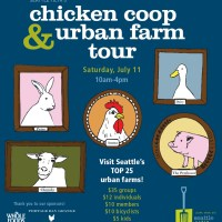 Chicken Coop and Urban Farm Tour