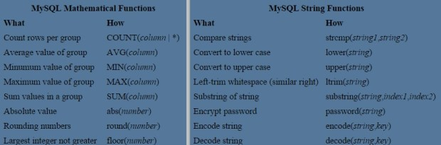 MySQL - common commands