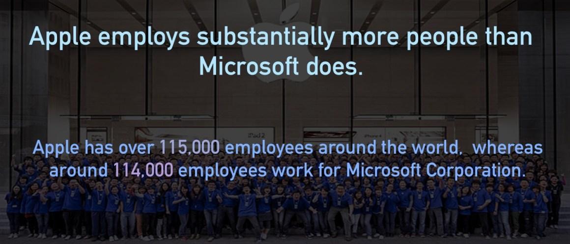 employee-at-apple