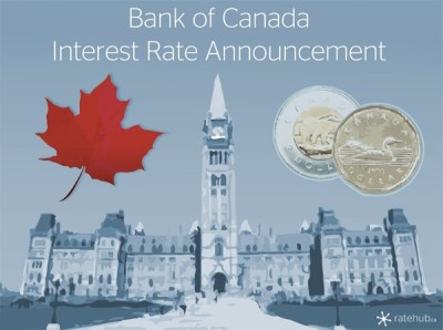 Bank of Canada Interest Rate Announcement: January 22, 2014 - Ratehub.ca Blog