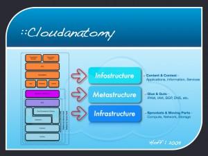 Cloudifornication-Cloudanatomy.031