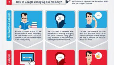 Google y Nuestra memoria