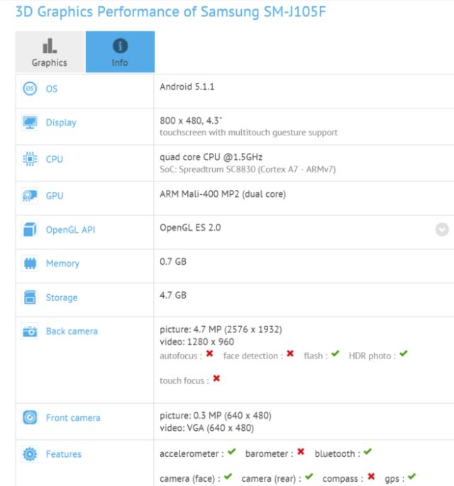 Samsung Galaxy J1 Mini leaks