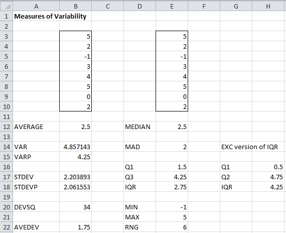 Measures variability examples Excel