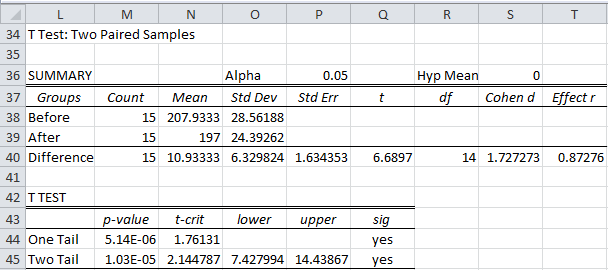 Paired t test Excel