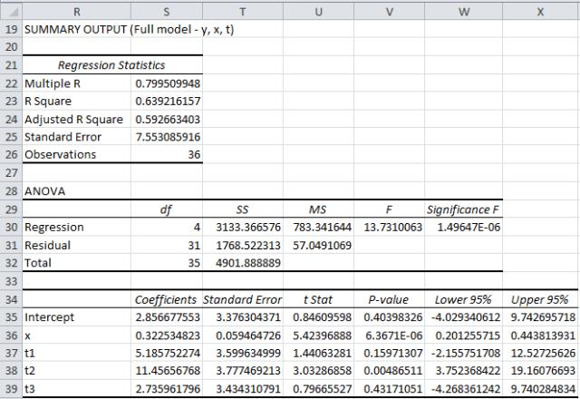 ANCOVA full model regression