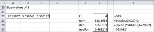 GG epsilon eigenvalues Excel