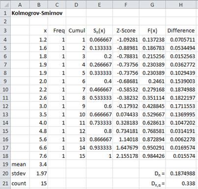 KS test Excel