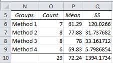 Calculation SSB Excel