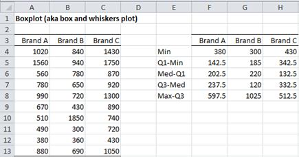 Adding Excel Watermark using OfficeOpenXml  epplus