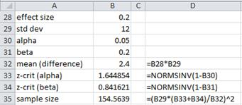 Sample size effect size