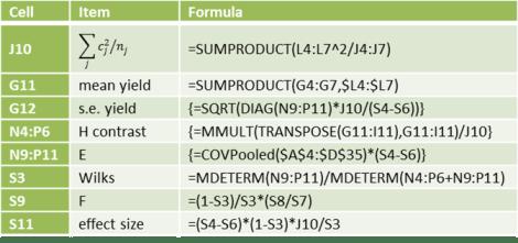 manova-contrasts-formulas-excel