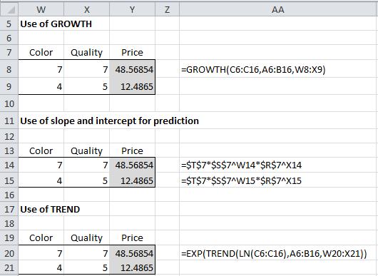 Forecasting log-level regression