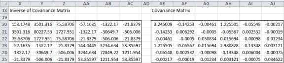 Covariance matricìx multinomial logistics