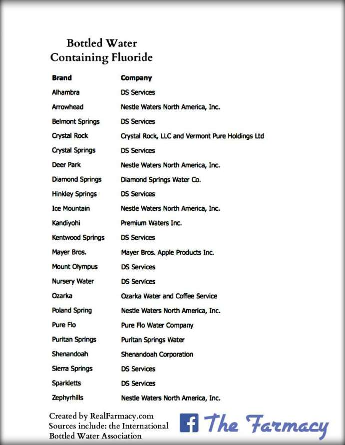 btldflrlst  Printable List of Bottled Water Containing Fluoride btldflrlst