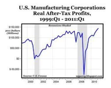Manufacturing Profit is typically chaotic -- something that makes it exciting.