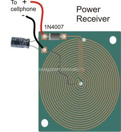 power receiver