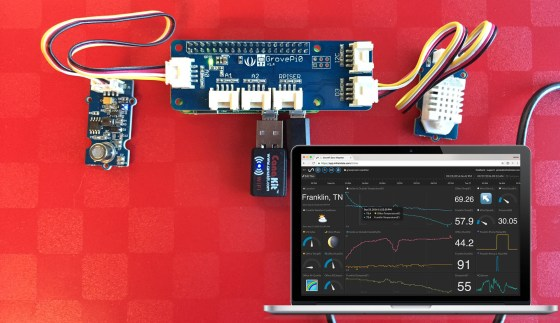 GrovePi Zero used as part of an Initial State IoT dashboard