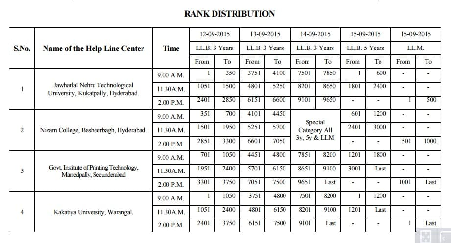 TS LAWCET Counselling 2015   TS PGLCET Counselling