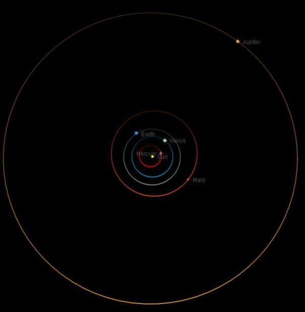Venus Jupiter April 2