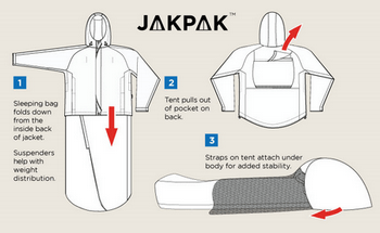 jakpak small JakPak   A tent and sleeping bag built into a jacket