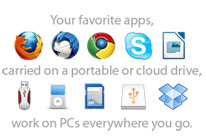 portableapps2 PortableApps dot com   300+ free portable apps you can install to a USB key for safe on the go computing [Freeware]