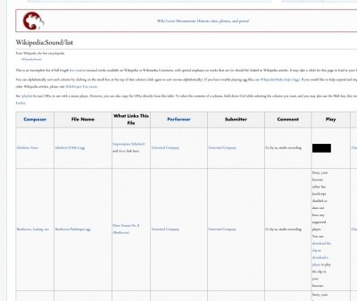 list Wikipedia Sound/List