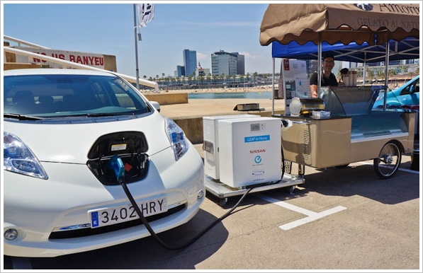 Nissan Leaf To Home – your electric car can now also double up as an emergency home generator and even earn you money?