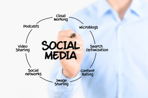 sOCIAL MEDIA MARKETING CARDIFF