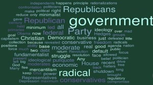 US radical conservative ideology