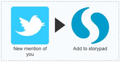 ifttt --> Storify