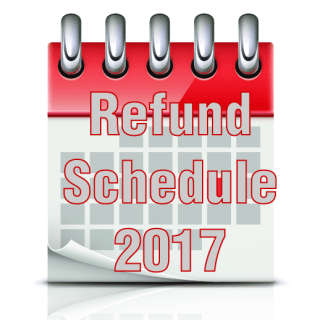 2017 Refund Cycle Chart
