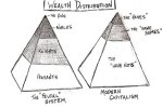 Wealth+Distribution