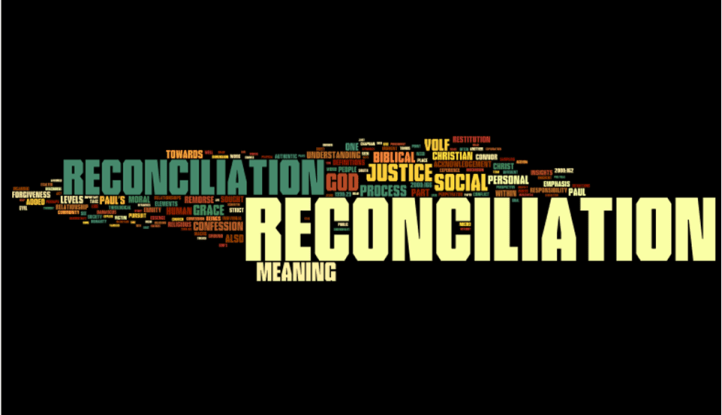 Reconciliation wordle