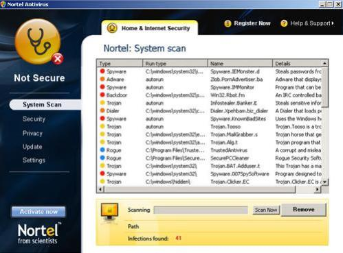 Nortel Antivirus