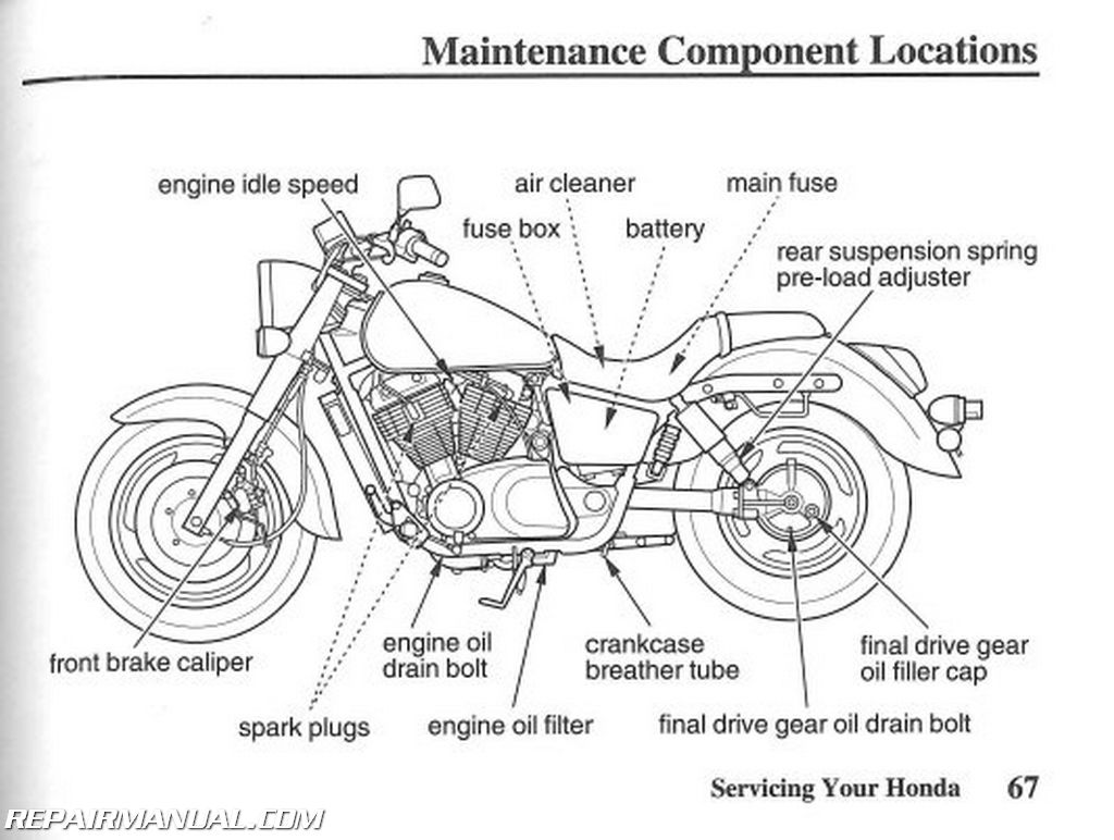 Honda Motorcycle Repair Diagrams - House Wiring Diagram Symbols •