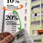 El proyecto de ley para la regularización y control de arrendamientos elimina el pago de depósitos por alquiler.