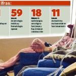 Profesionales son reconocidos, la Federación Médica señala que venezolanos tienen avales.