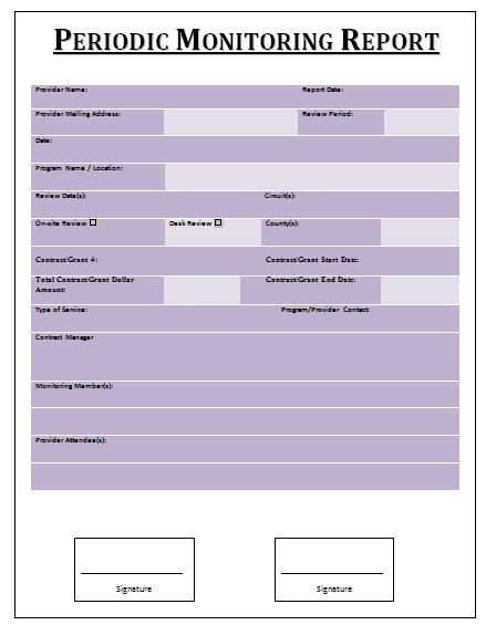 performance report template – Performance Report Template
