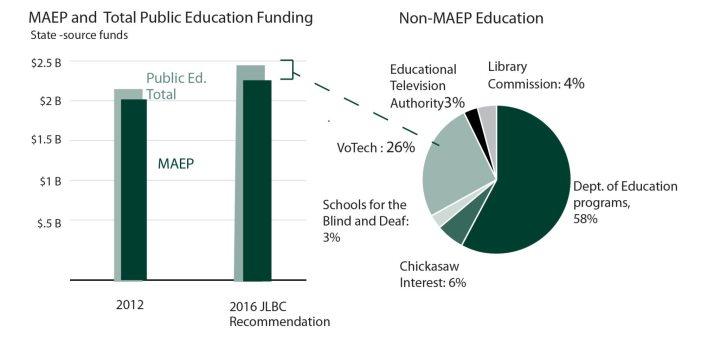 School-Funding-Makeup-01