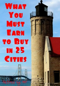 What you must earn to buy a house