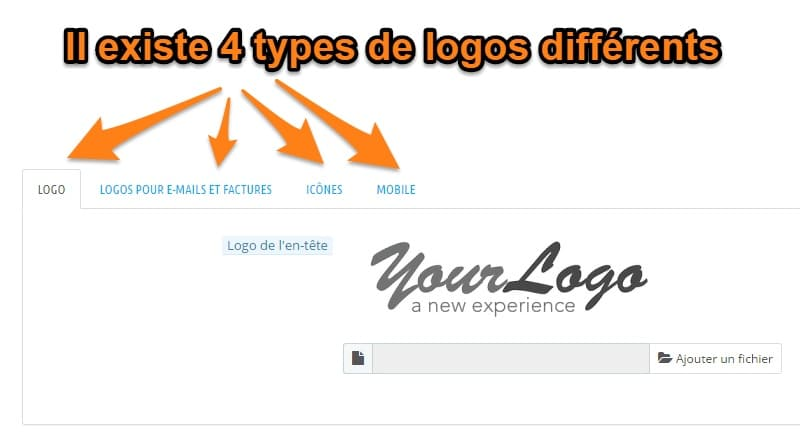 il existe 4 types de logos différents