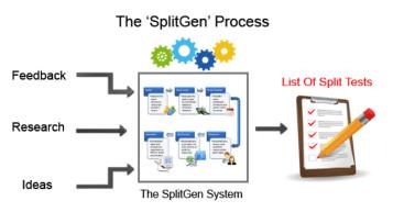 ConversionFly the-split-gen-process