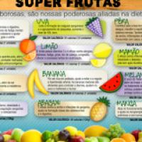 Temos dicas de alimentação infalíveis para saúde