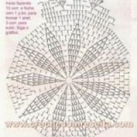 Tapete de crochê redondo com gráfico, aqui tem