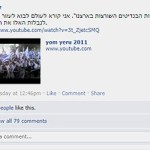 Criminal Investigation Against Ben Gurion Lecturer for Facebook Post