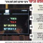 Knesset Bill Would Criminalize Speech